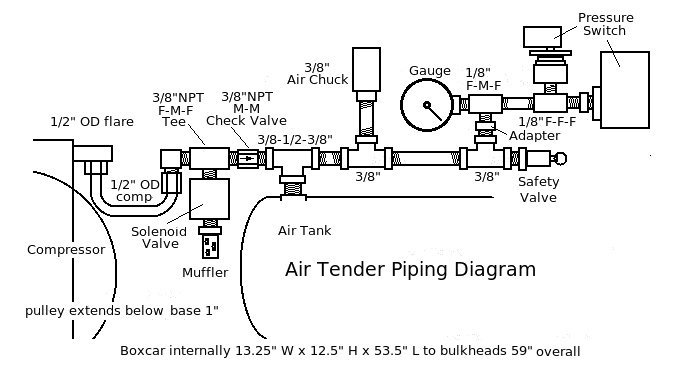 air pressor installation diagram 35 wiring diagram images Air Compressor Line Diagram press press press air pressor installation diagram at cita asia